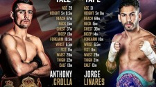 REAL COMBAT MEDIA UK: Anthony Crolla Vs. Jorge Linares Tale of the Tape
