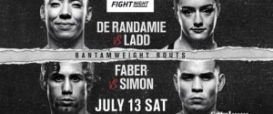 UFC SACRAMENTO ESPN PLUS WEIGH-IN RESULTS & VIDEO
