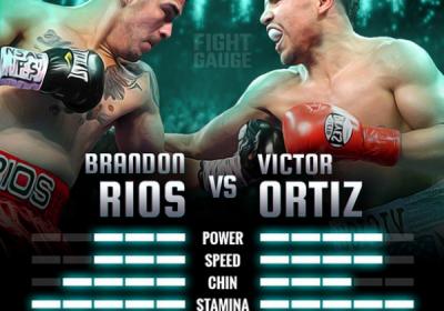 Victor-Ortiz-vs.-Brandon-Rios