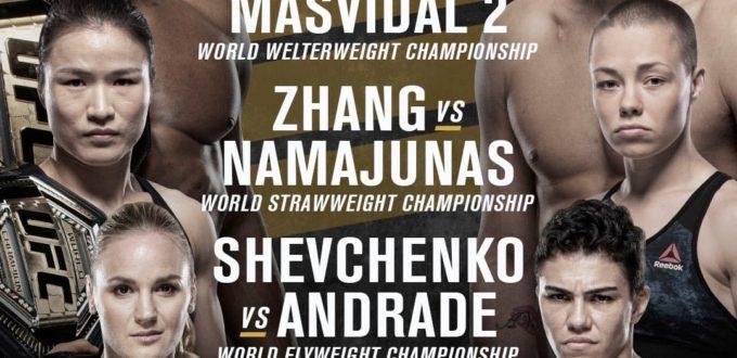 Order UFC 261